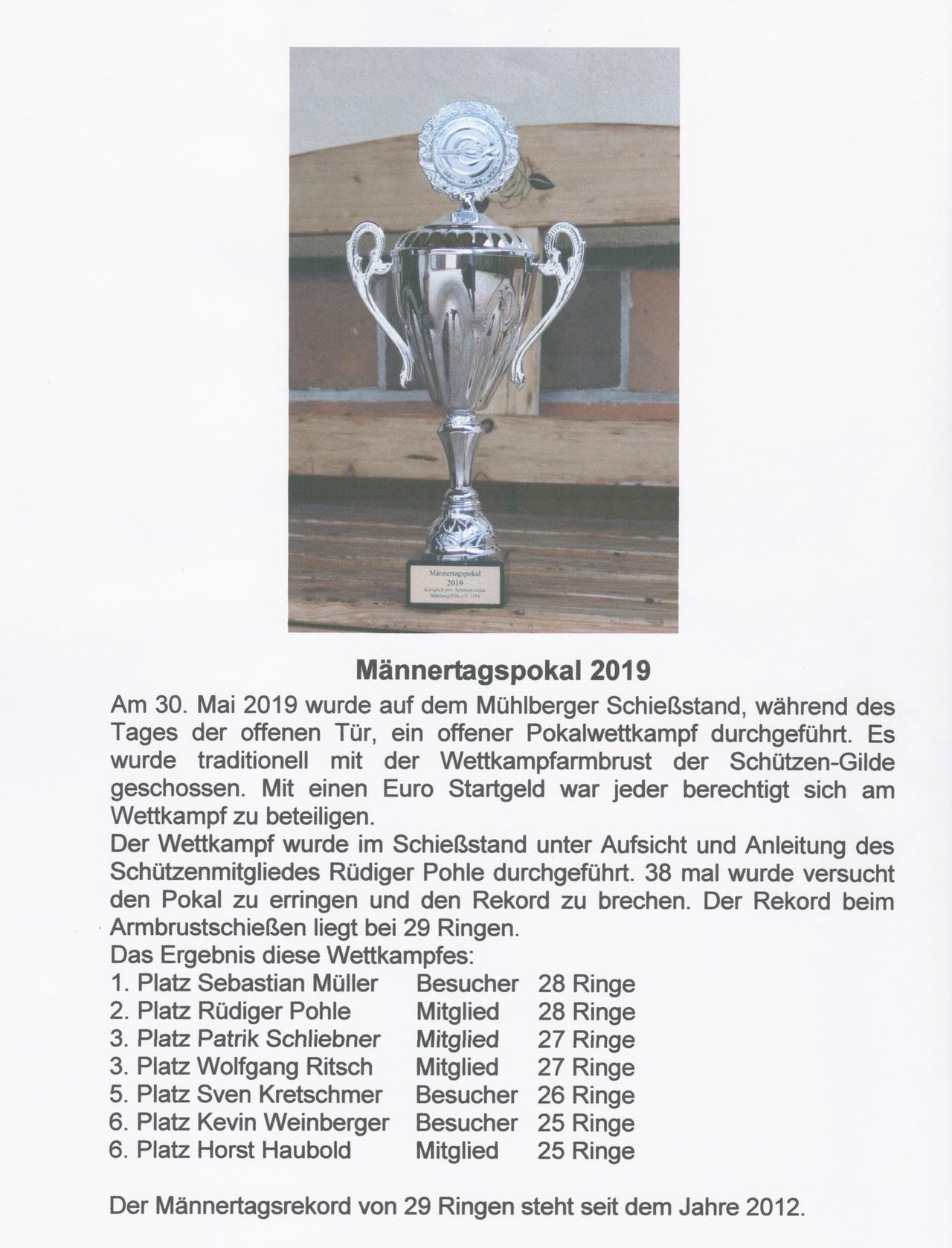 2019 Männertagspokal