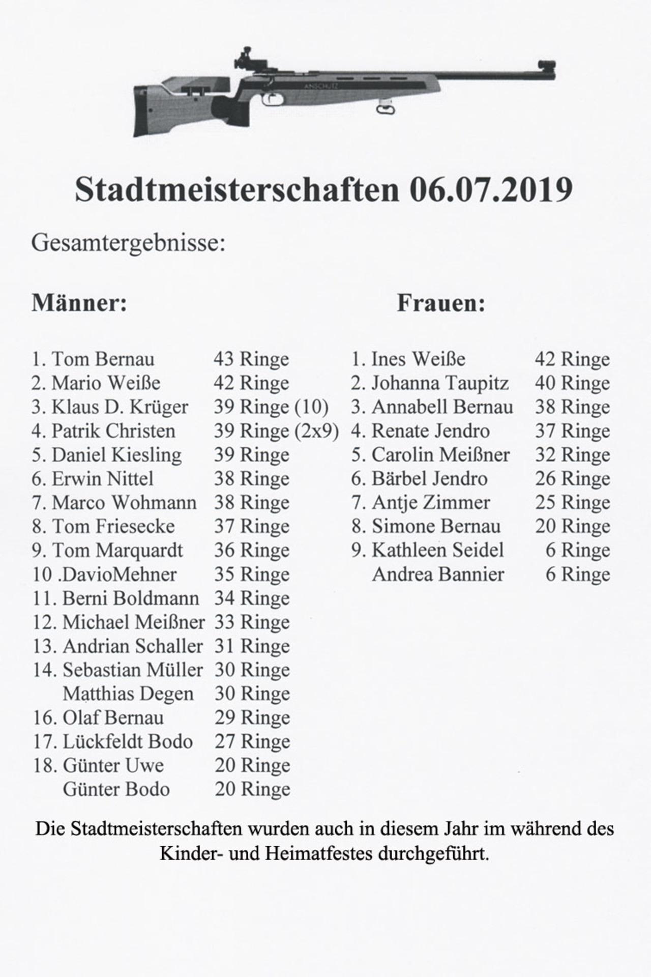 2019 Stadtmeisterschaften 1