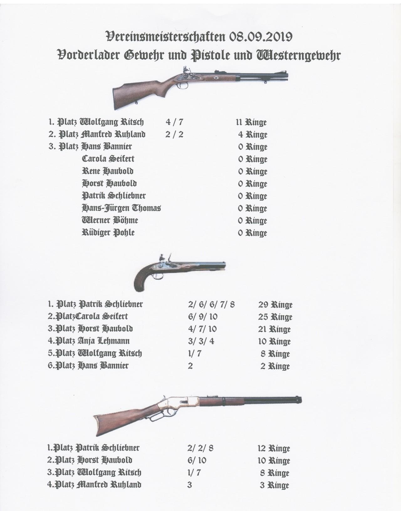 Vereinsmeisterschaften Vorderlader Gewehr Pistole und Westerngewehr