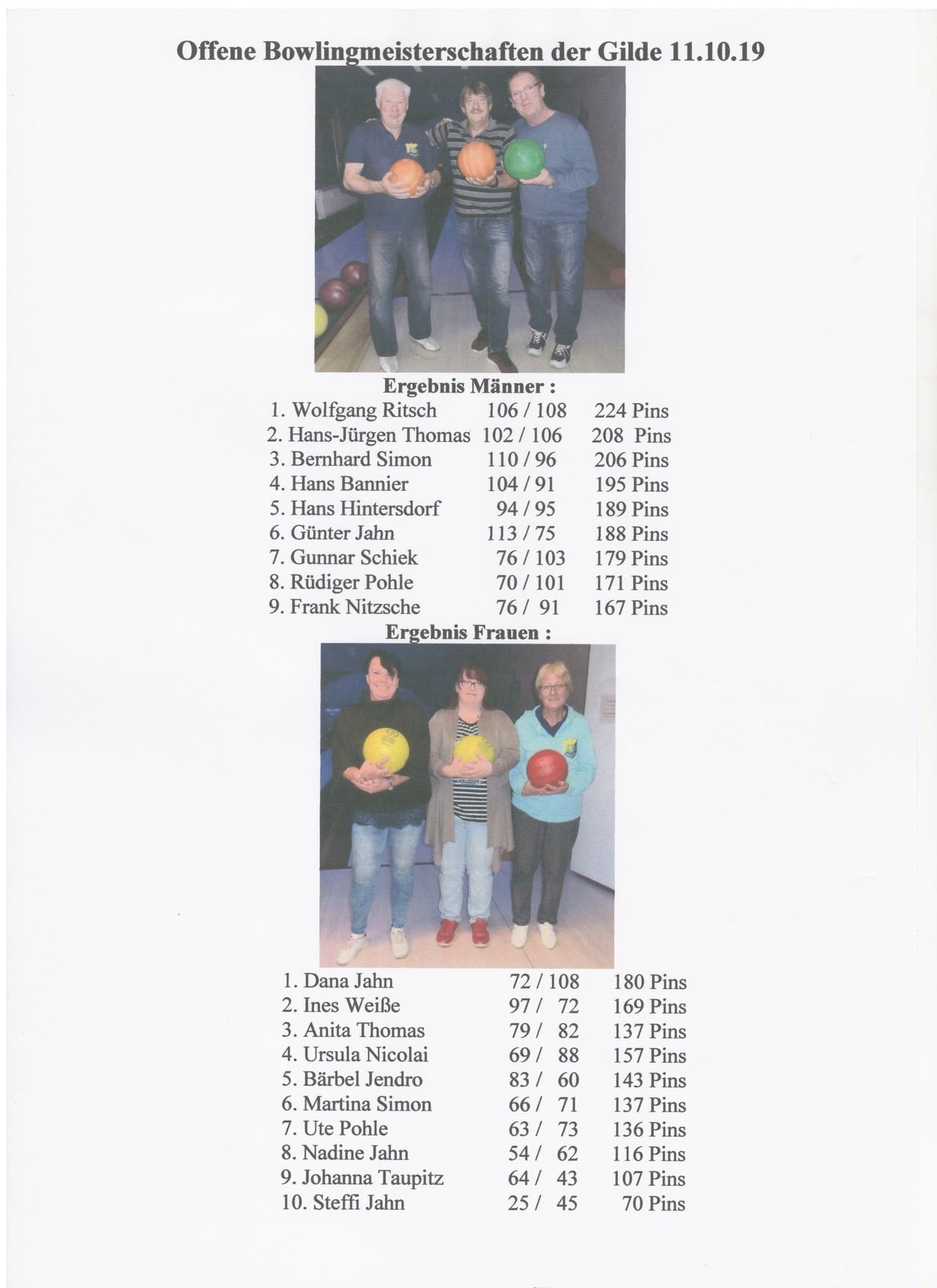 Bowlingmeisterschaften der Gilde 2019