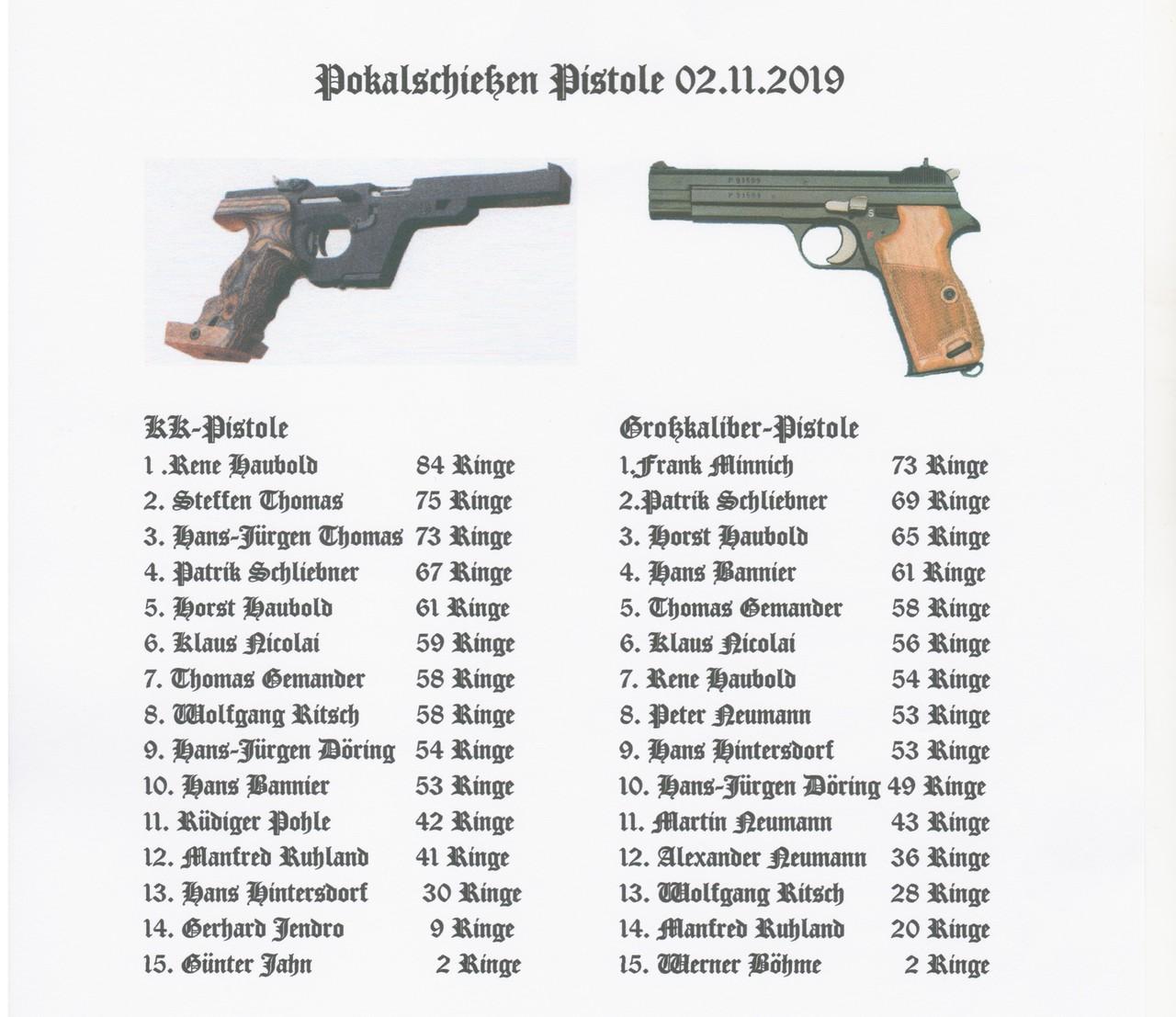 2019 Pokalschiessen Pistole