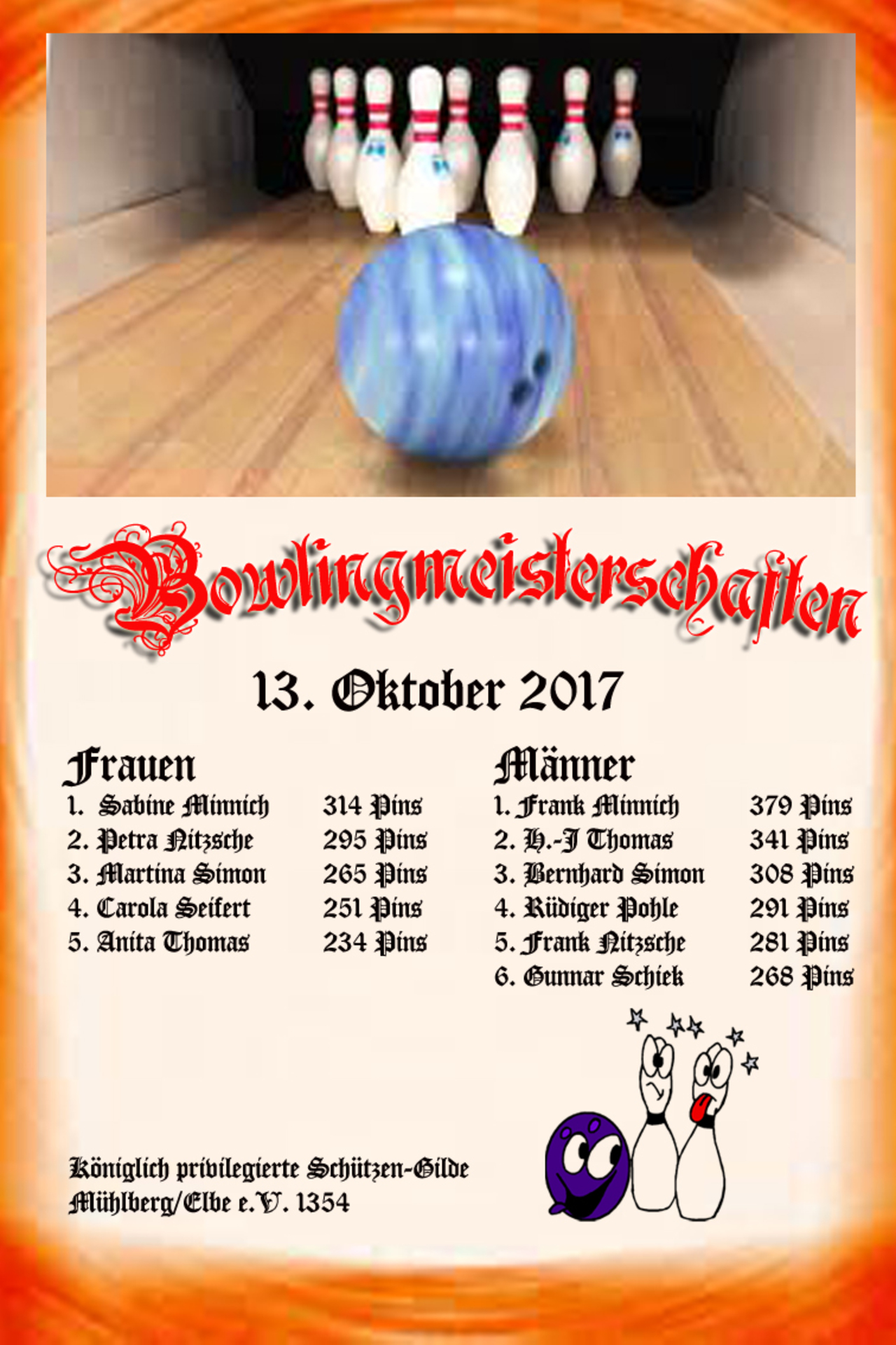 Bowlingmeisterschaften 2017